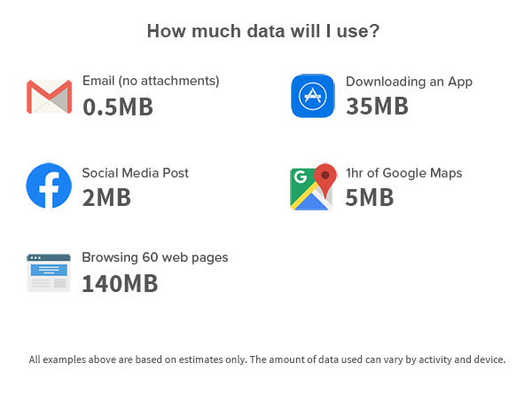 Know your data?